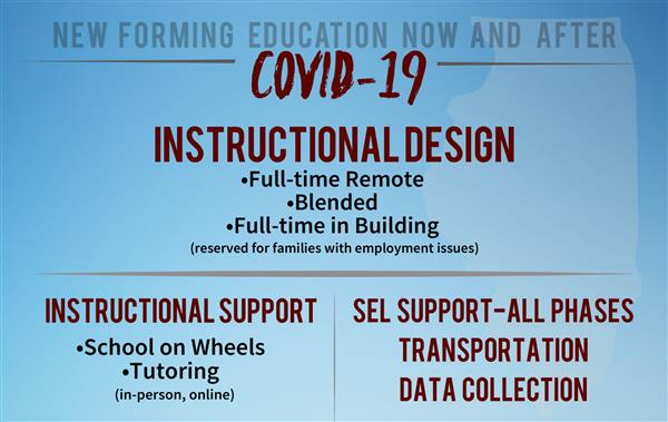 Covid-19 Instrictional Design